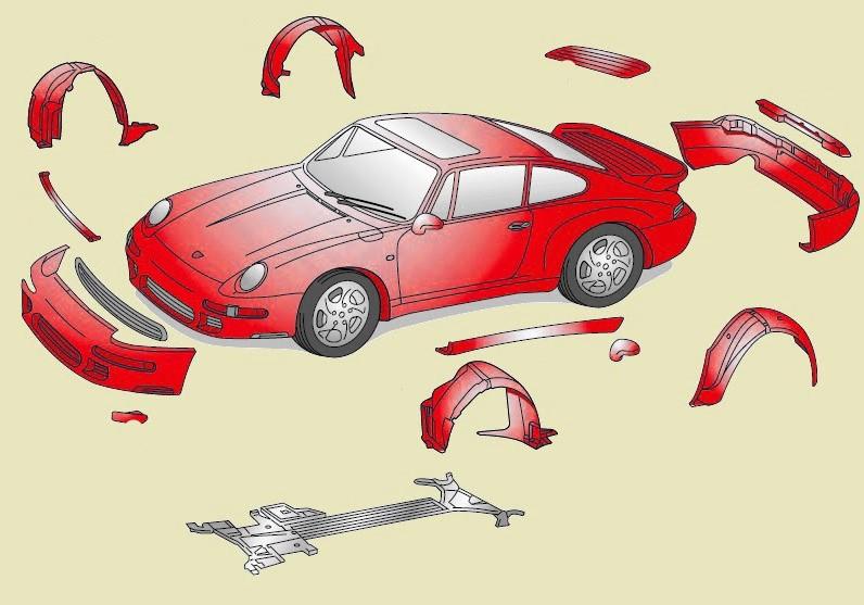 Tipos de plasticos, tipos de plasticos coches, repara plasticos coches, coches, coche, taller